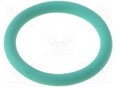 O-kroužek na středotlak, vitonový